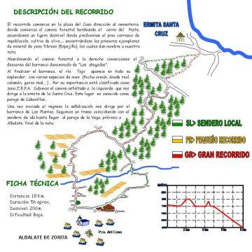 Ruta de Las Piedras Blancas - Albalate de Zorita, Guadalajara